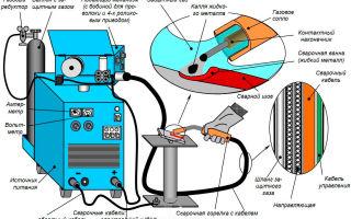 Особенности газового сварочного аппарата
