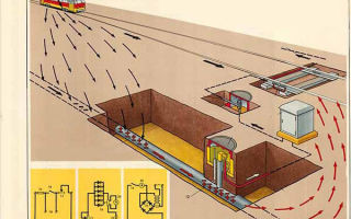 Технология антикоррозийное покрытие труб