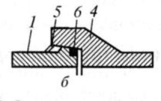 Технология выполнения укладки трубопроводов