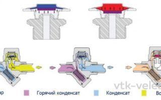 Автоматический воздухоотводчик запорная арматура