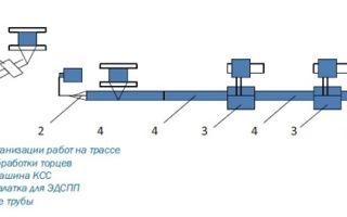 Ручная электродуговая сварка магистральных трубопроводов