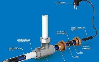 Тройник для установки греющего кабеля внутри трубы