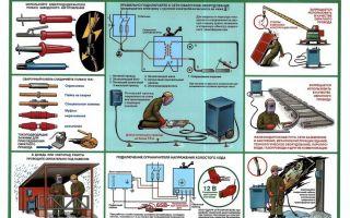 Правила обслуживания сварочного оборудования