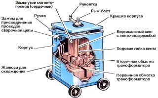 Сравнение бытового сварочного трансформатора с инвертором