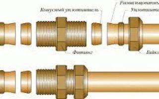 Обжимные фитинги с латунным кольцом