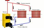 Технология монтажа отопления пропиленовыми трубами