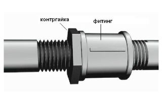 Характеристика резьба трубная цилиндрическая