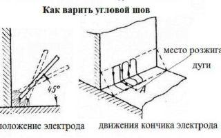 Как варить угловые швы