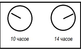Технология изоляции сварных стыков трубопроводов термоусадочными манжетами применение