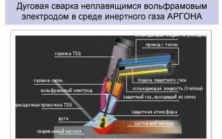 Виды неплавящихся электродов для сварки в среде аргона