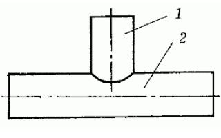 Пресс фитинги для радиаторов