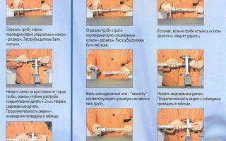 Технология работы с полипропиленовыми трубами