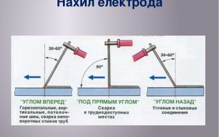Правильное положение электрода в процессе сварки