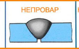 Сварка трубопроводов методы контроля