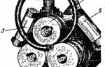 Технология гибки труб в холодном состоянии