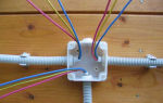Тонкостенная стальная электротехническая оцинкованная труба