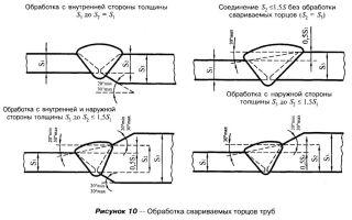Как сваривать трубы разного диаметра и толщины