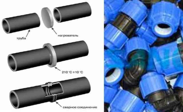 Фланцевое соединение полиэтиленовых труб своими