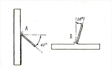 Сварной шов неповоротной трубы