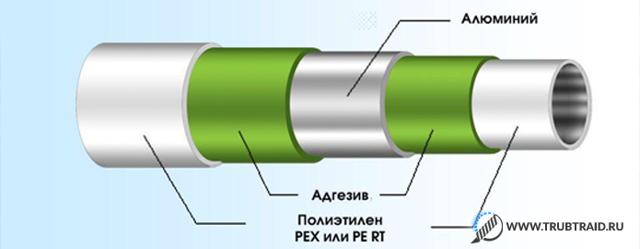 Технология монтажа труб valtec