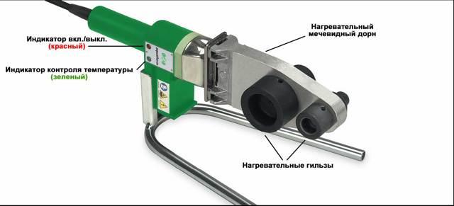 Утюжки для соединения полипропиленовых труб