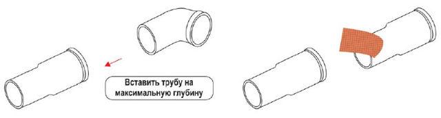 Технология сборки труба в трубе