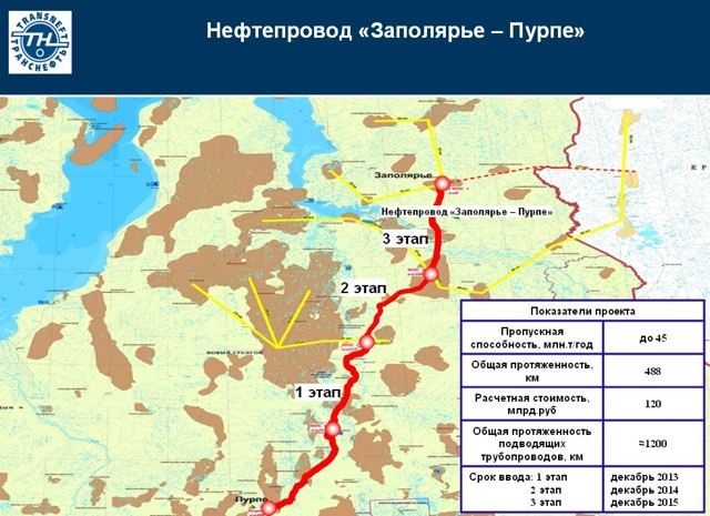 Участок строительства магистральных трубопроводов