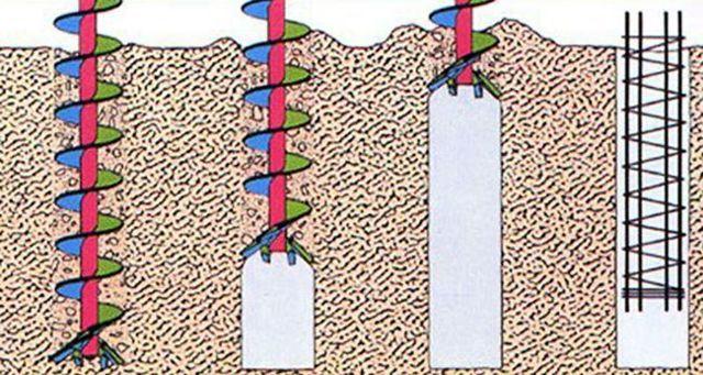 Технология заливки свай с обсадной трубой