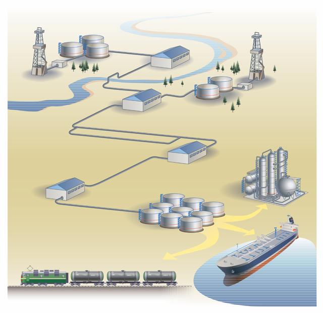 Технология работ трубопроводного транспорта