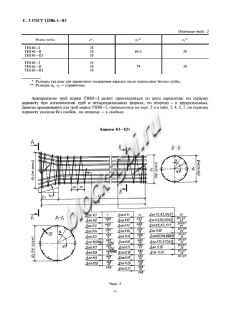 Труба тн 140 iii