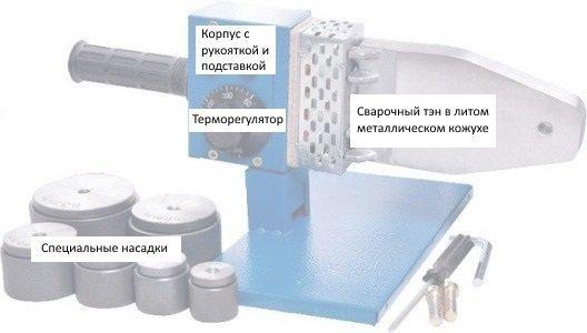 Утюг для пайки полипропиленовых труб размеры