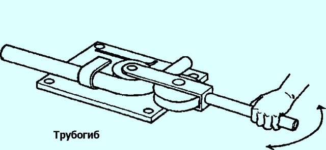 Ручное оборудование для гибки труб