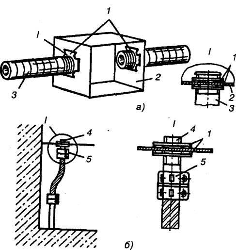 Технология монтажа проводки в трубах