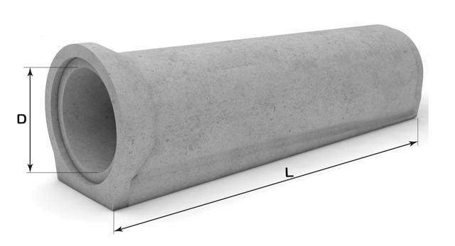 Технология производства безнапорных труб