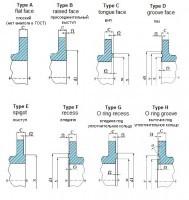 Spc pt 22 фитинги ansi для среды кислого газа