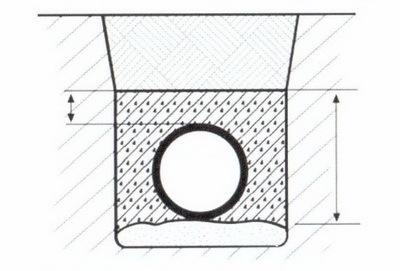 Технология монтажа трубопроводов из полиэтилена