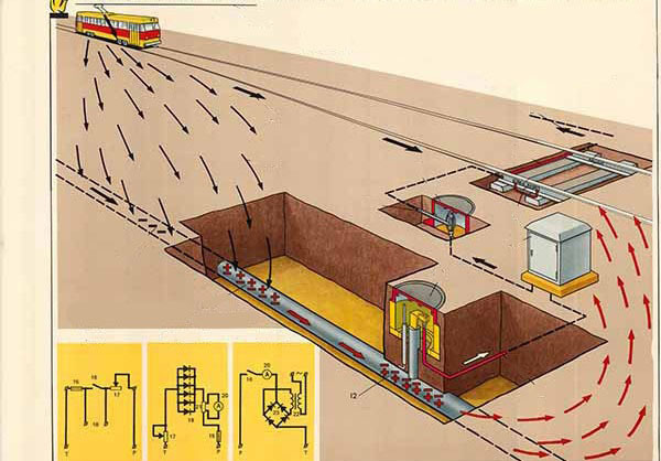 Технология защиты трубопроводов от внутренней коррозии