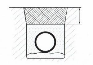 Технология прокладки полиэтиленового трубопровода