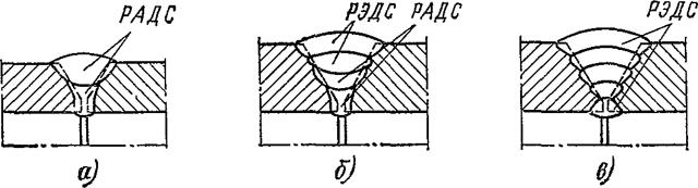 Технология сварки труб из высоколегированных сталей аустенитного класса