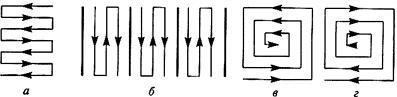 Технология забивки свай из труб