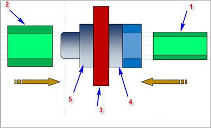 Технология паяния полипропиленовых труб