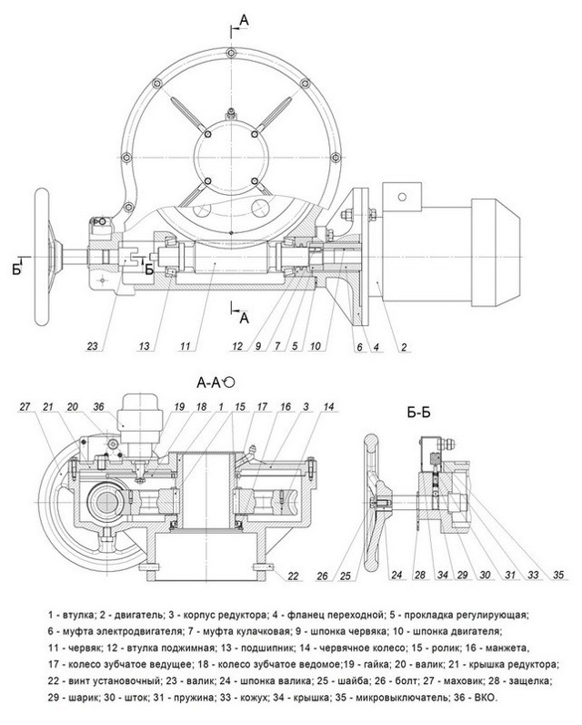 Виды приводов для запорной арматуры