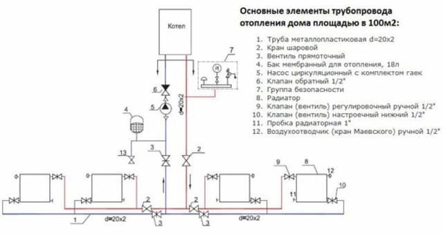 Технология монтажа труб полипропиленовы