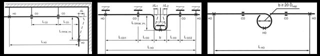 Технология прокладки трубопроводов из полипропиленовых труб