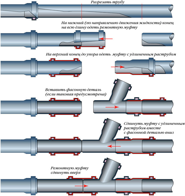 Складная конструкция из труб