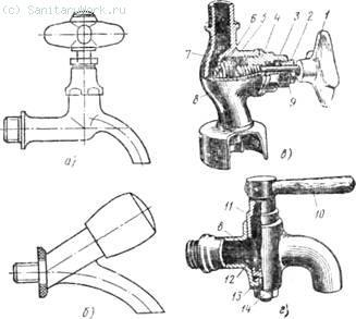 Водопроводная запорная арматура устройство