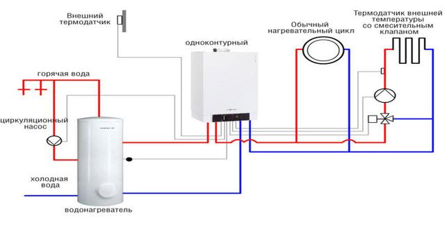 Циркуляционный трубопровод в жилом доме