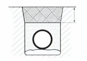 Технология монтажа трубопровода из полиэтиленовых труб