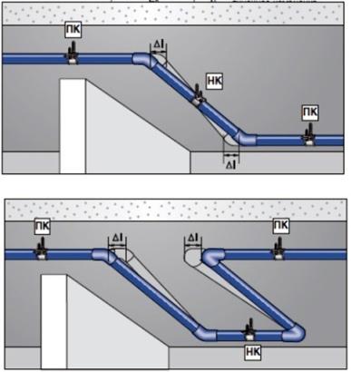Технология монтажа пропиленовых труб отопления