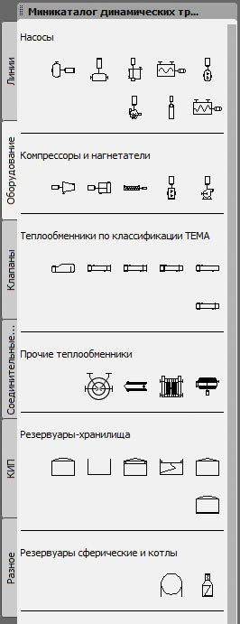 Autocad 3d модель фитинги